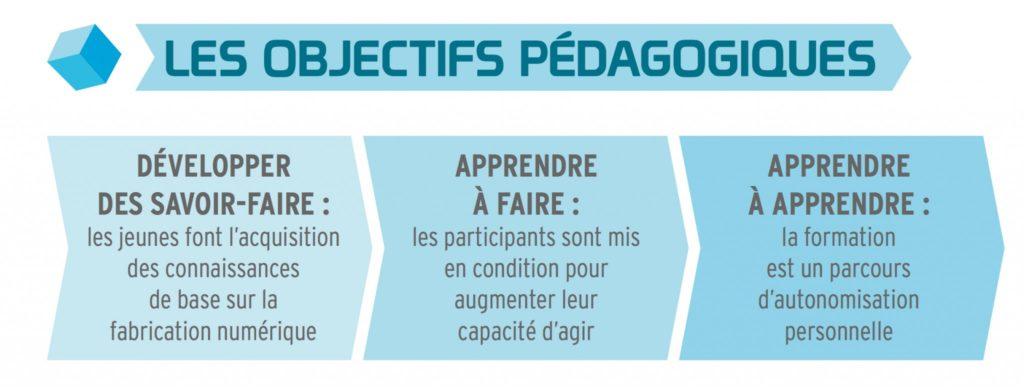 Objectifs-pedagogiques